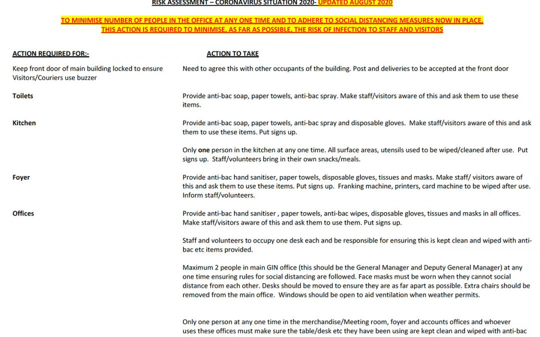 RISK ASSESSMENT CORONAVIRUS SITUATION 2020